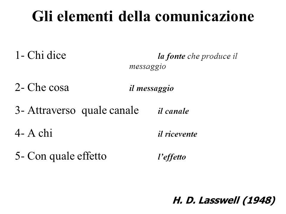 1- Chi dice la fonte che produce il messaggio 2- Che cosa il messaggio 3- Attraverso quale canale il canale 4- A chi il ricevente 5- Con quale effetto l'effetto H.
