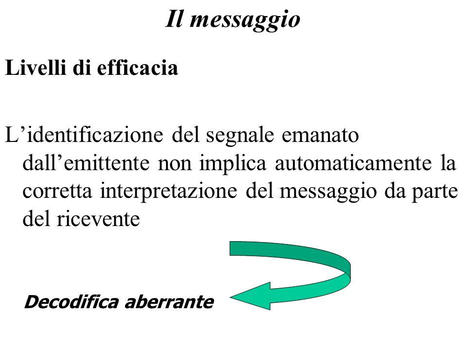 Livelli di efficacia L'identificazione del segnale emanato dall'emittente non implica automaticamente la corretta interpretazione del messaggio da parte del ricevente Il messaggio Decodifica aberrante