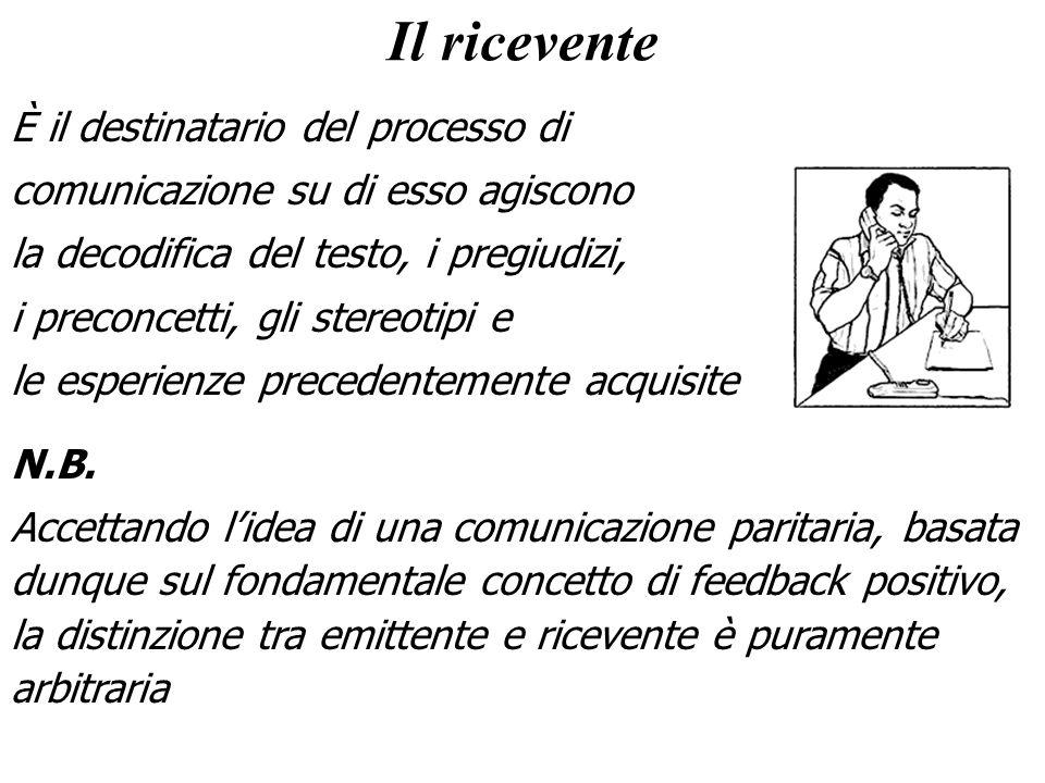 Il ricevente È il destinatario del processo di comunicazione su di esso agiscono la decodifica del testo, i pregiudizi, i preconcetti, gli stereotipi e le esperienze precedentemente acquisite N.B.