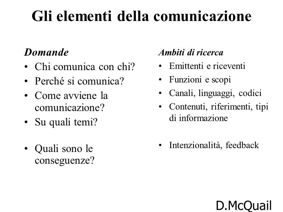 Domande Chi comunica con chi.Perché si comunica. Come avviene la comunicazione.