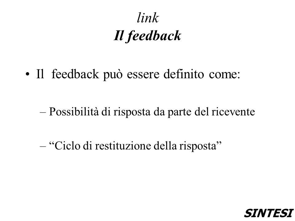 link Il feedback Il feedback può essere definito come: –Possibilità di risposta da parte del ricevente – Ciclo di restituzione della risposta SINTESI