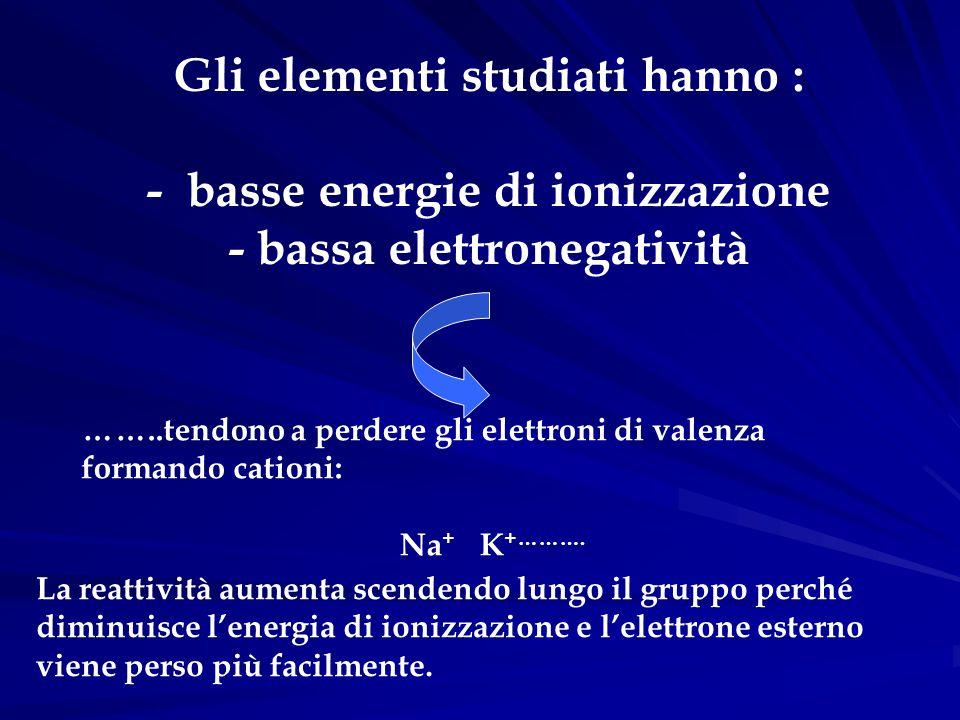 Gli elementi studiati hanno : - basse energie di ionizzazione - bassa elettronegatività ……..tendono a perdere gli elettroni di valenza formando cation
