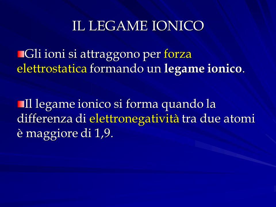 IL LEGAME IONICO Gli ioni si attraggono per forza elettrostatica formando un legame ionico. Il legame ionico si forma quando la differenza di elettron