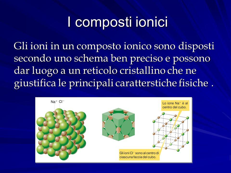 I composti ionici I composti ionici Gli ioni in un composto ionico sono disposti secondo uno schema ben preciso e possono dar luogo a un reticolo cris