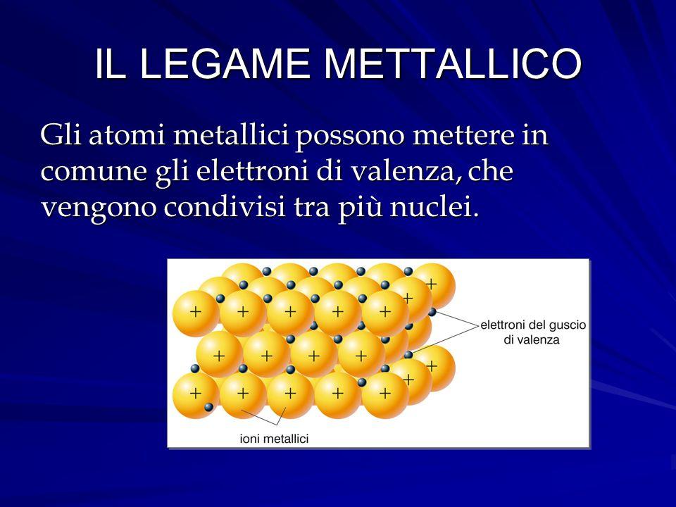 Gli atomi metallici possono mettere in comune gli elettroni di valenza, che vengono condivisi tra più nuclei. IL LEGAME METTALLICO