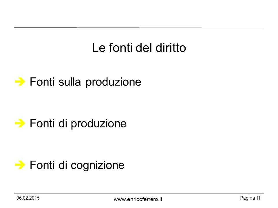 06.02.2015Pagina 11 www.enricoferrero.it Le fonti del diritto  Fonti sulla produzione  Fonti di produzione  Fonti di cognizione