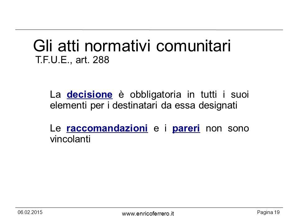 06.02.2015Pagina 19 www.enricoferrero.it Gli atti normativi comunitari T.F.U.E., art.