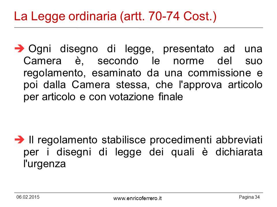 06.02.2015Pagina 34 www.enricoferrero.it La Legge ordinaria (artt.