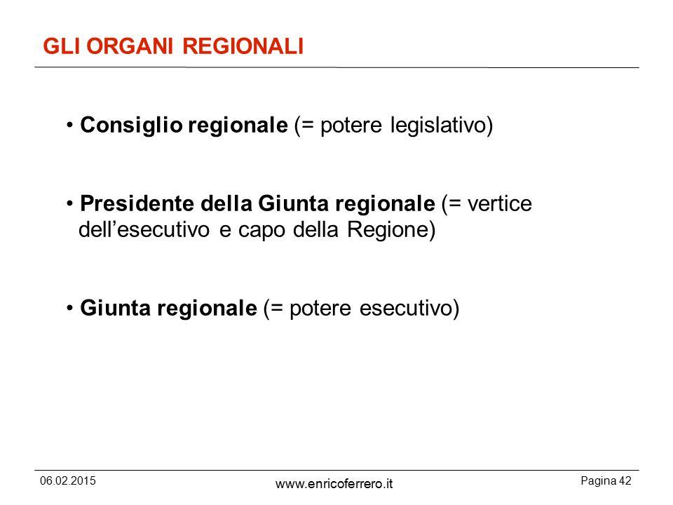 06.02.2015Pagina 42 www.enricoferrero.it GLI ORGANI REGIONALI Consiglio regionale (= potere legislativo) Presidente della Giunta regionale (= vertice dell'esecutivo e capo della Regione) Giunta regionale (= potere esecutivo)