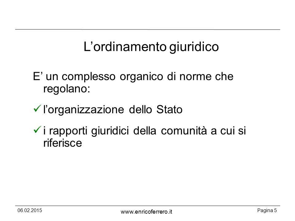 06.02.2015Pagina 36 www.enricoferrero.it La Legge ordinaria (artt.