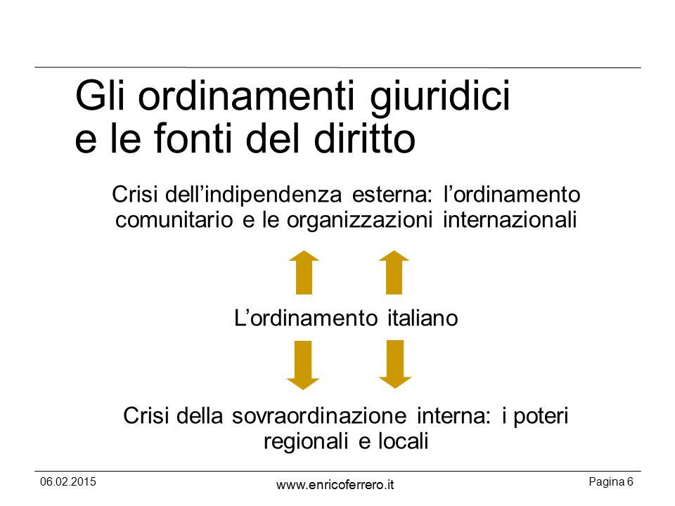 06.02.2015Pagina 7 www.enricoferrero.it Caratteristiche del diritto OBBLIGATORIETA' UNITA' COERENZA COMPLETEZZA
