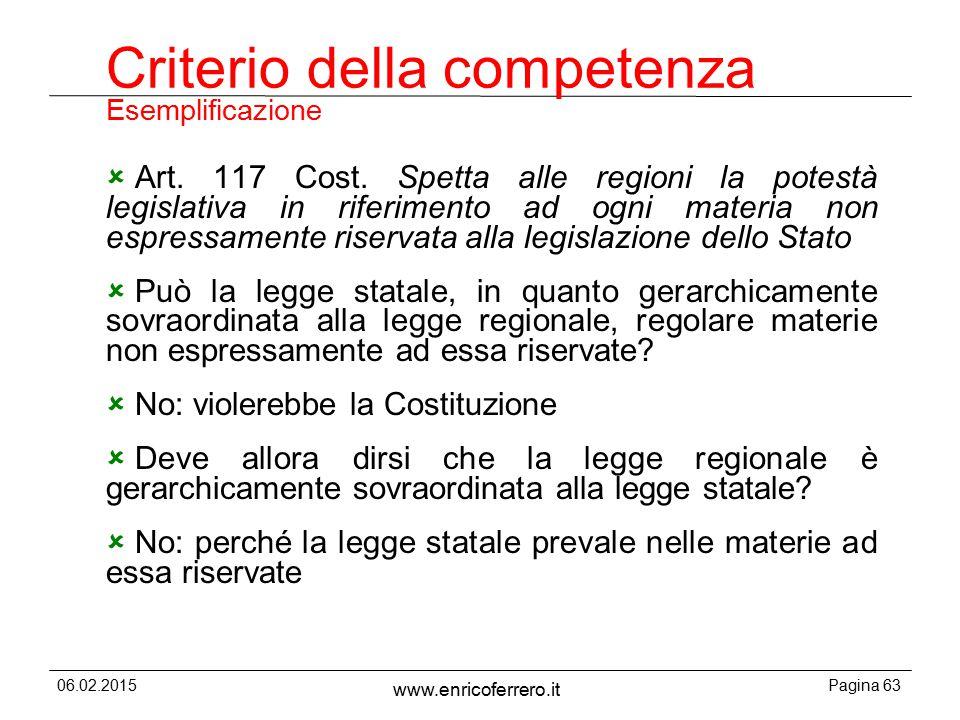 06.02.2015Pagina 63 www.enricoferrero.it Criterio della competenza Esemplificazione  Art.