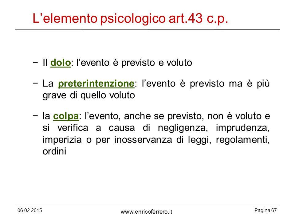 06.02.2015Pagina 67 www.enricoferrero.it L'elemento psicologico art.43 c.p.