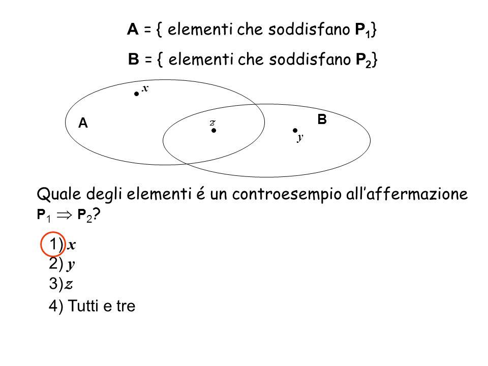 A = { elementi che soddisfano P 1 } B = { elementi che soddisfano P 2 } A B x z y Quale degli elementi é un controesempio all'affermazione P 1  P 2 ?