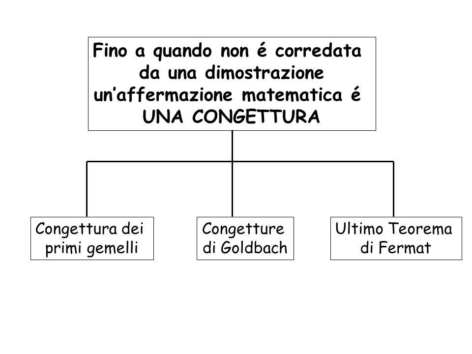 Fino a quando non é corredata da una dimostrazione un'affermazione matematica é UNA CONGETTURA Congettura dei primi gemelli Congetture di Goldbach Ult
