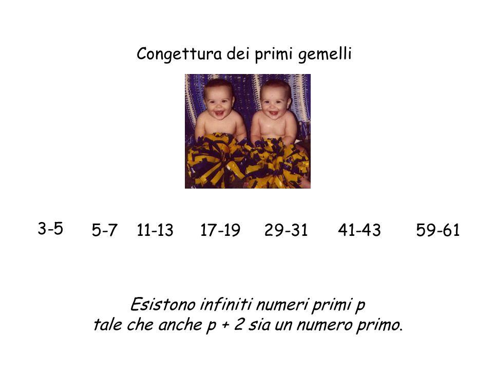 Esistono infiniti numeri primi p tale che anche p + 2 sia un numero primo. Congettura dei primi gemelli 3-5 5-711-1317-1929-3141-4359-61