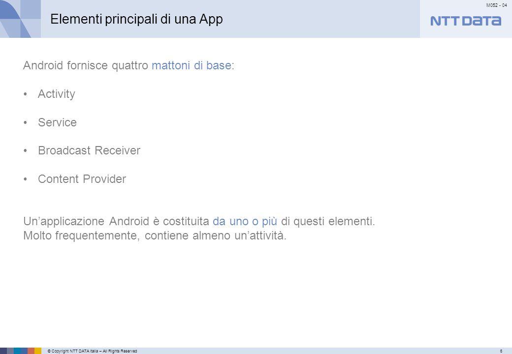 © Copyright NTT DATA Italia – All Rights Reserved6 M052 - 04 Primo meseSecondo mese…………… Elementi principali di una App Android fornisce quattro matto