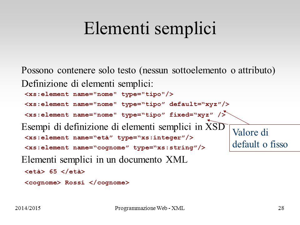 Sistemi Informativi e Servizi Possono contenere solo testo (nessun sottoelemento o attributo) Definizione di elementi semplici: Esempi di definizione di elementi semplici in XSD Elementi semplici in un documento XML 65 Rossi Elementi semplici 2014/2015 Valore di default o fisso Programmazione Web - XML28
