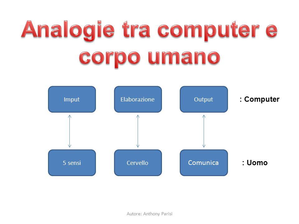 ImputOutputElaborazione Cervello Comunica 5 sensi : Computer : Uomo Autore: Anthony Parisi