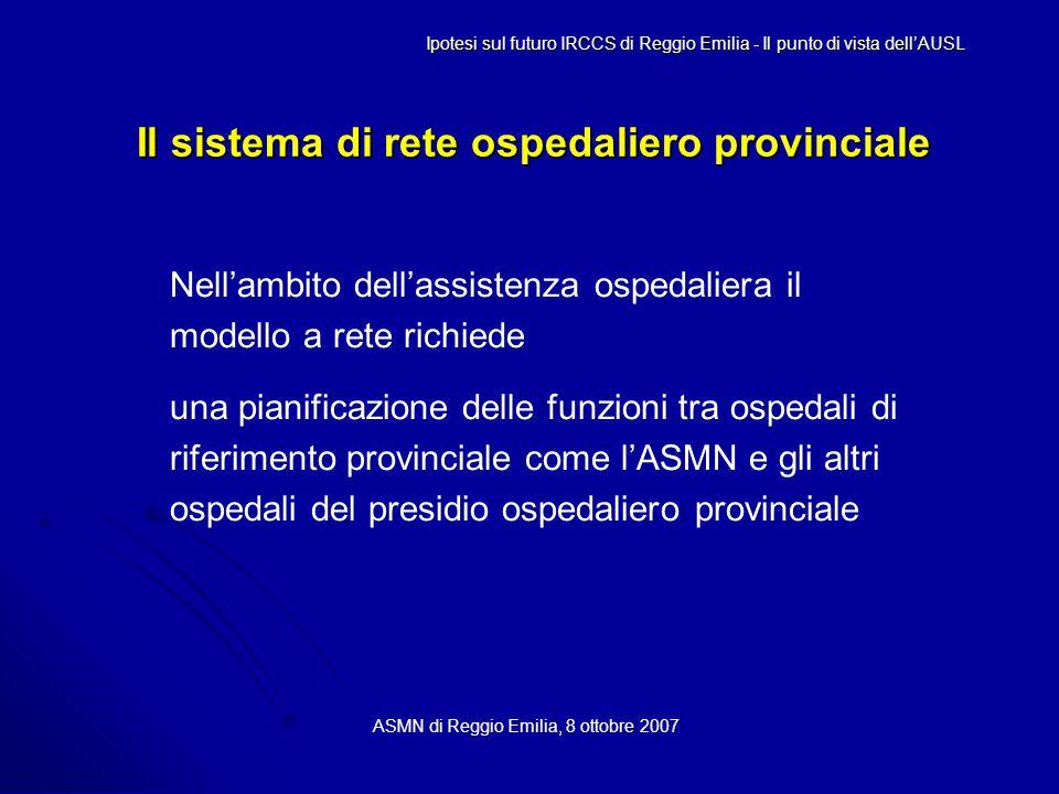 Il sistema di rete ospedaliero provinciale ASMN di Reggio Emilia, 8 ottobre 2007 Ipotesi sul futuro IRCCS di Reggio Emilia - Il punto di vista dell'AUSL Nell'ambito dell'assistenza ospedaliera il modello a rete richiede una pianificazione delle funzioni tra ospedali di riferimento provinciale come l'ASMN e gli altri ospedali del presidio ospedaliero provinciale