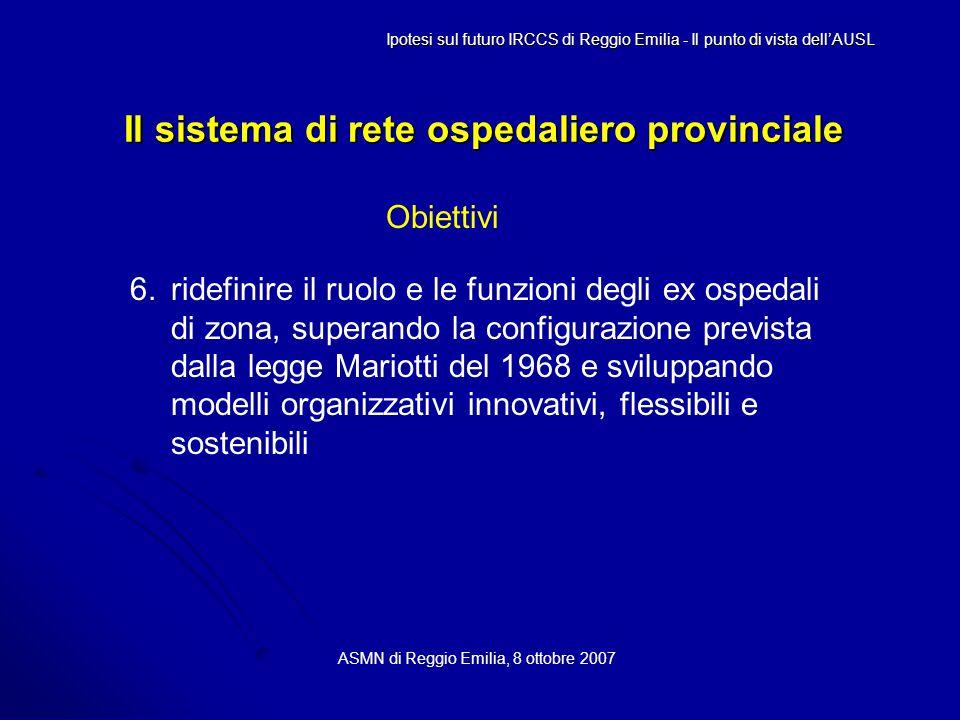 Il sistema di rete ospedaliero provinciale ASMN di Reggio Emilia, 8 ottobre 2007 Ipotesi sul futuro IRCCS di Reggio Emilia - Il punto di vista dell'AUSL Obiettivi 6.ridefinire il ruolo e le funzioni degli ex ospedali di zona, superando la configurazione prevista dalla legge Mariotti del 1968 e sviluppando modelli organizzativi innovativi, flessibili e sostenibili