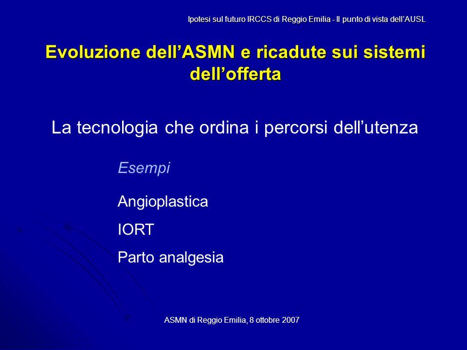 Evoluzione dell'ASMN e ricadute sui sistemi dell'offerta ASMN di Reggio Emilia, 8 ottobre 2007 La tecnologia che ordina i percorsi dell'utenza Ipotesi sul futuro IRCCS di Reggio Emilia - Il punto di vista dell'AUSL Angioplastica IORT Parto analgesia Esempi