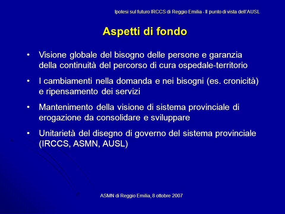 Aspetti di fondo ASMN di Reggio Emilia, 8 ottobre 2007 Visione globale del bisogno delle persone e garanzia della continuità del percorso di cura ospedale-territorio I cambiamenti nella domanda e nei bisogni (es.