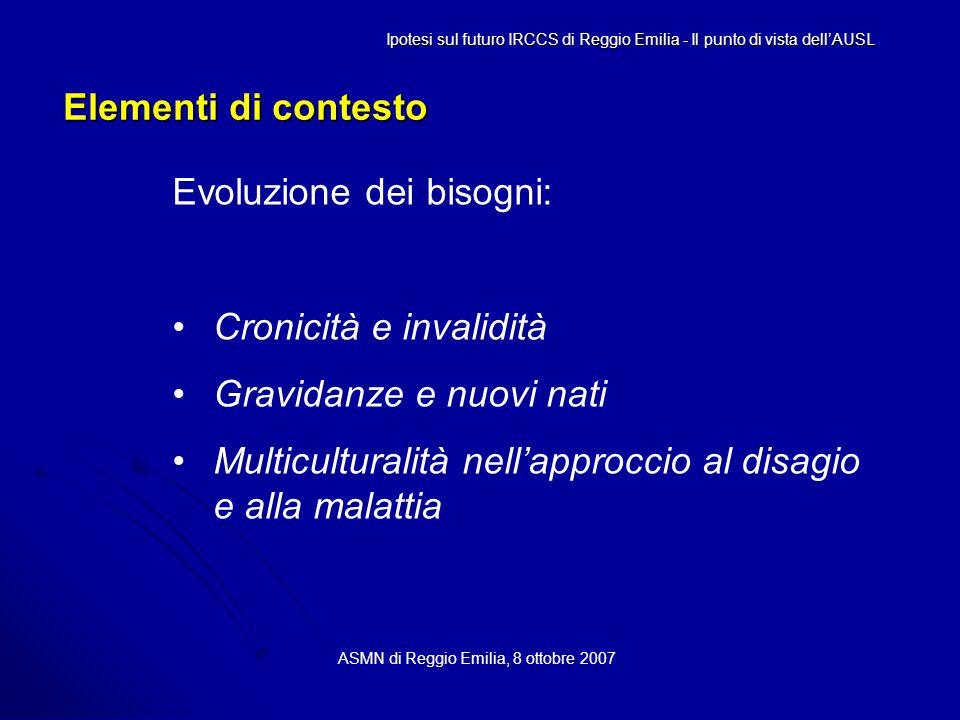 Elementi di contesto ASMN di Reggio Emilia, 8 ottobre 2007 Evoluzione dei bisogni: Cronicità e invalidità Gravidanze e nuovi nati Multiculturalità nell'approccio al disagio e alla malattia Ipotesi sul futuro IRCCS di Reggio Emilia - Il punto di vista dell'AUSL