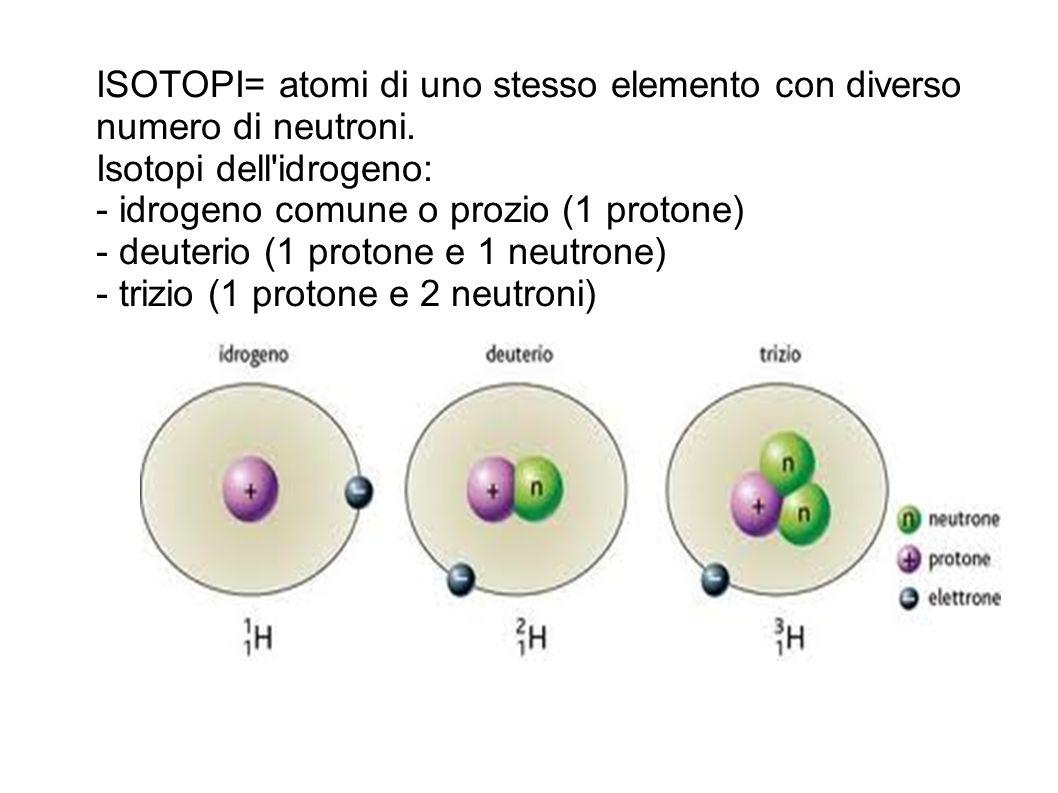 Nell atomo gli elettroni occupano strati diversi a partire da quello più interno; ogni strato può contenere un certo numero massimo di elettroni.