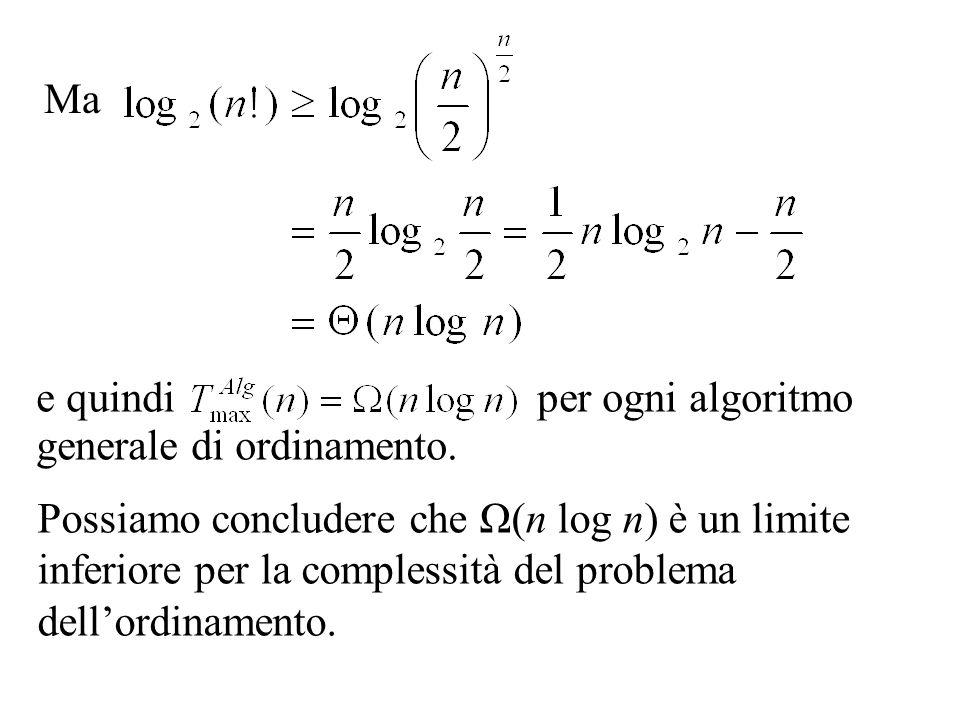 e quindi per ogni algoritmo generale di ordinamento. Ma Possiamo concludere che Ω(n log n) è un limite inferiore per la complessità del problema dell'