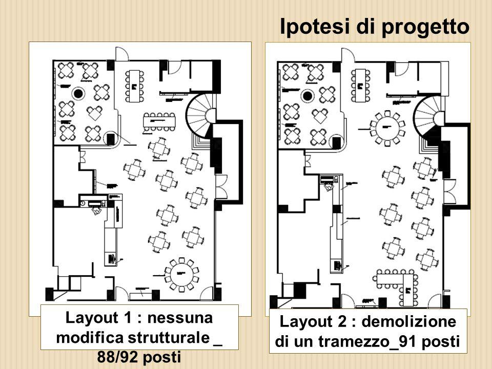 Ipotesi di progetto Layout 1 : nessuna modifica strutturale _ 88/92 posti Layout 2 : demolizione di un tramezzo_91 posti