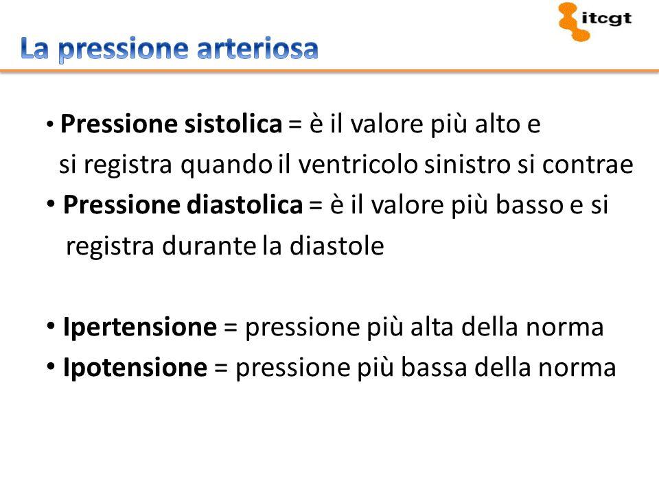 Pressione sistolica = è il valore più alto e si registra quando il ventricolo sinistro si contrae Pressione diastolica = è il valore più basso e si re