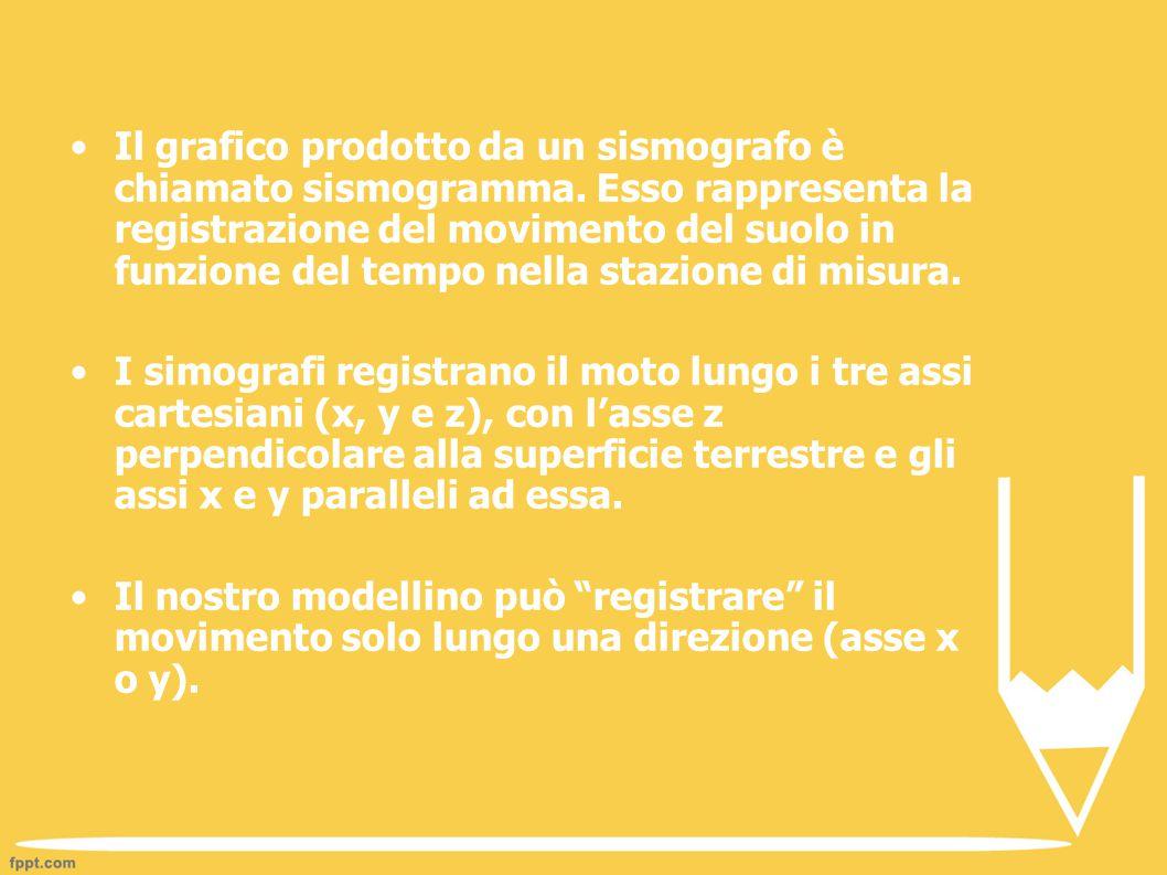 Il grafico prodotto da un sismografo è chiamato sismogramma. Esso rappresenta la registrazione del movimento del suolo in funzione del tempo nella sta