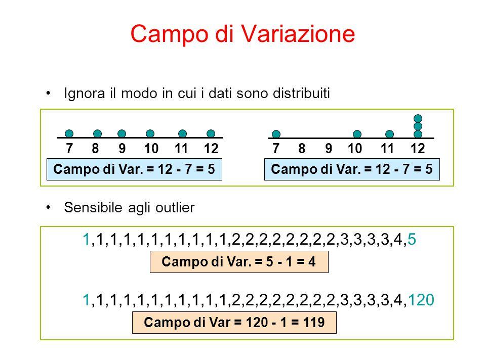 Differenza Interquartile Possiamo eliminare il problema degli outlier usando la differenza interquartile Elimina i valori osservati più alti e più bassi e calcola il campo di variazione del 50% centrale dei dati Differenza Interquartile = 3 o quartile – 1 o quartile IQR = Q 3 – Q 1