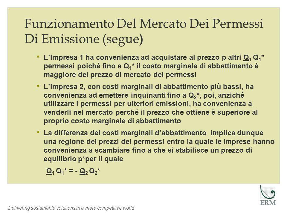 Delivering sustainable solutions in a more competitive world Funzionamento Del Mercato Dei Permessi Di Emissione (segue ) L'Impresa 1 ha convenienza ad acquistare al prezzo p altri Q 1 Q 1 * permessi poiché fino a Q 1 * il costo marginale di abbattimento è maggiore del prezzo di mercato dei permessi L'Impresa 2, con costi marginali di abbattimento più bassi, ha convenienza ad emettere inquinanti fino a Q 2 *, poi, anziché utilizzare i permessi per ulteriori emissioni, ha convenienza a venderli nel mercato perché il prezzo che ottiene è superiore al proprio costo marginale di abbattimento La differenza dei costi marginali d'abbattimento implica dunque una regione dei prezzi dei permessi entro la quale le imprese hanno convenienza a scambiare fino a che si stabilisce un prezzo di equilibrio p*per il quale Q 1 Q 1 * = - Q 2 Q 2 *