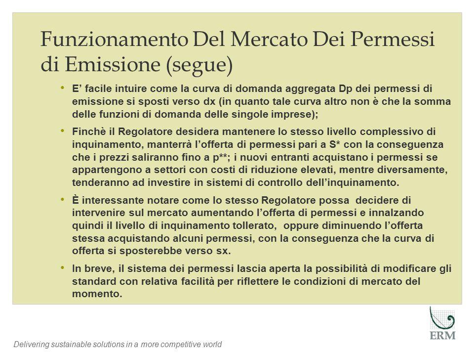Delivering sustainable solutions in a more competitive world Funzionamento Del Mercato Dei Permessi di Emissione (segue) E' facile intuire come la curva di domanda aggregata Dp dei permessi di emissione si sposti verso dx (in quanto tale curva altro non è che la somma delle funzioni di domanda delle singole imprese); Finchè il Regolatore desidera mantenere lo stesso livello complessivo di inquinamento, manterrà l'offerta di permessi pari a S* con la conseguenza che i prezzi saliranno fino a p**; i nuovi entranti acquistano i permessi se appartengono a settori con costi di riduzione elevati, mentre diversamente, tenderanno ad investire in sistemi di controllo dell'inquinamento.