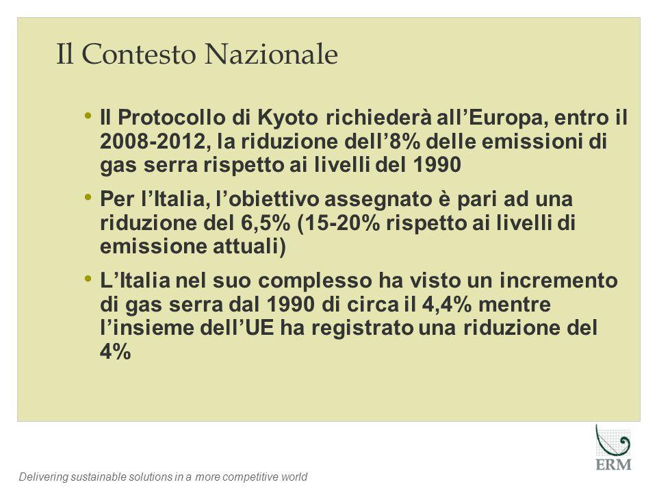 Delivering sustainable solutions in a more competitive world Il Contesto Nazionale Il Protocollo di Kyoto richiederà all'Europa, entro il 2008-2012, la riduzione dell'8% delle emissioni di gas serra rispetto ai livelli del 1990 Per l'Italia, l'obiettivo assegnato è pari ad una riduzione del 6,5% (15-20% rispetto ai livelli di emissione attuali) L'Italia nel suo complesso ha visto un incremento di gas serra dal 1990 di circa il 4,4% mentre l'insieme dell'UE ha registrato una riduzione del 4%