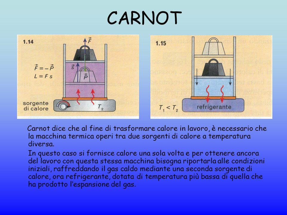 CARNOT Carnot dice che al fine di trasformare calore in lavoro, è necessario che la macchina termica operi tra due sorgenti di calore a temperatura di