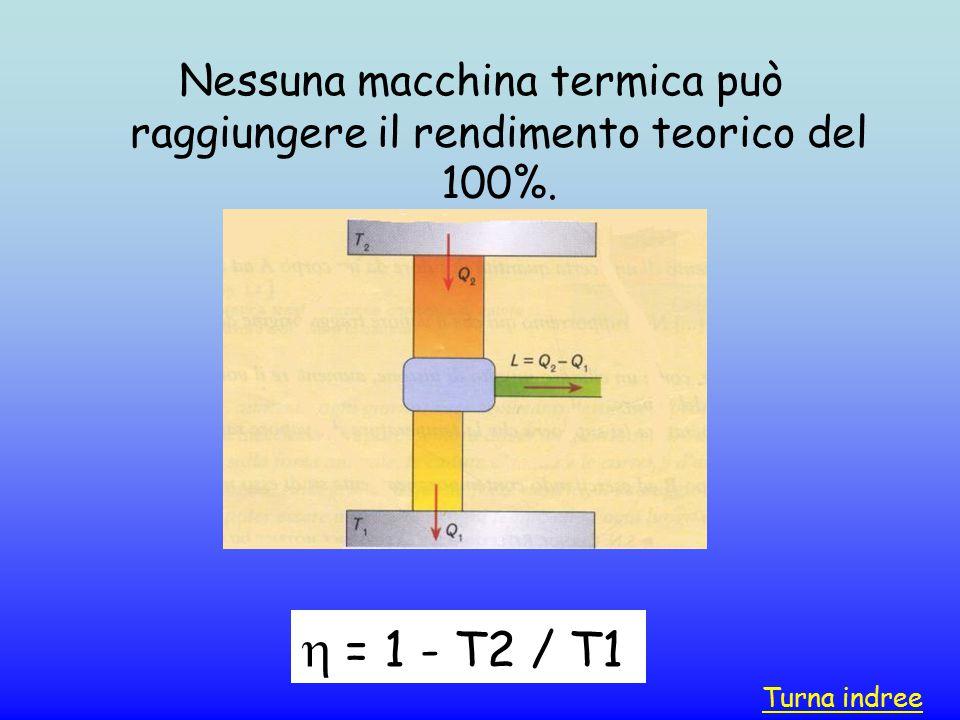 Nessuna macchina termica può raggiungere il rendimento teorico del 100%.   = 1 - T2 / T1 Turna indree