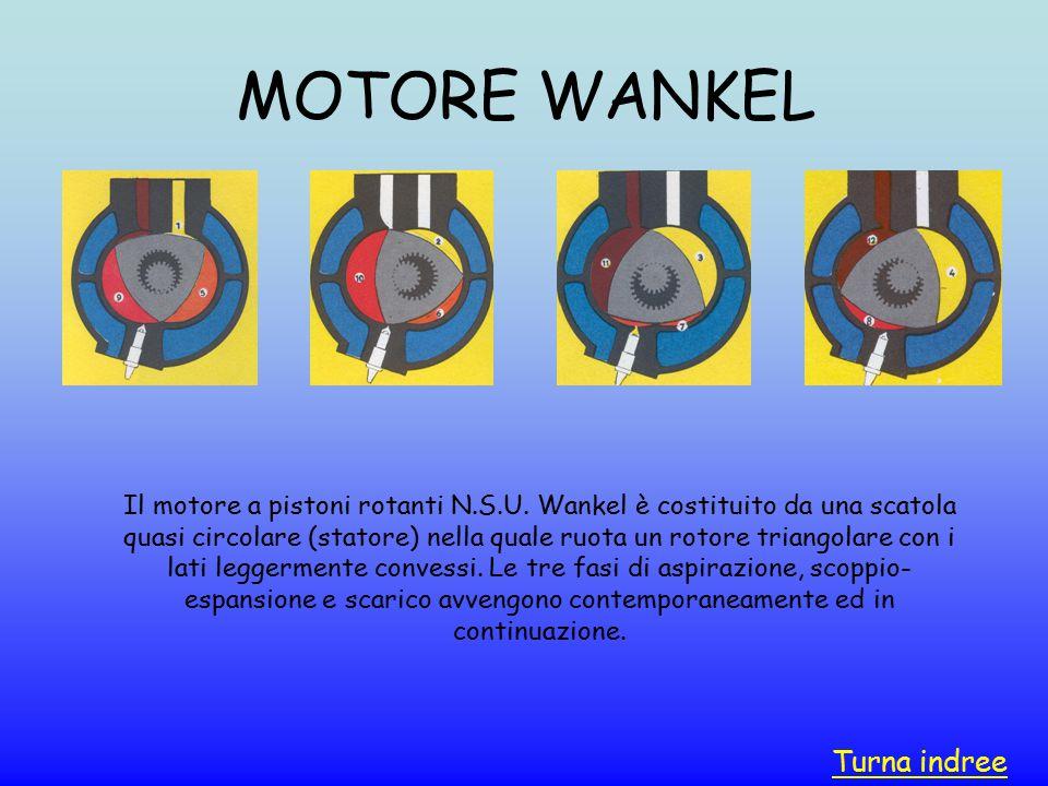 MOTORE WANKEL Il motore a pistoni rotanti N.S.U. Wankel è costituito da una scatola quasi circolare (statore) nella quale ruota un rotore triangolare