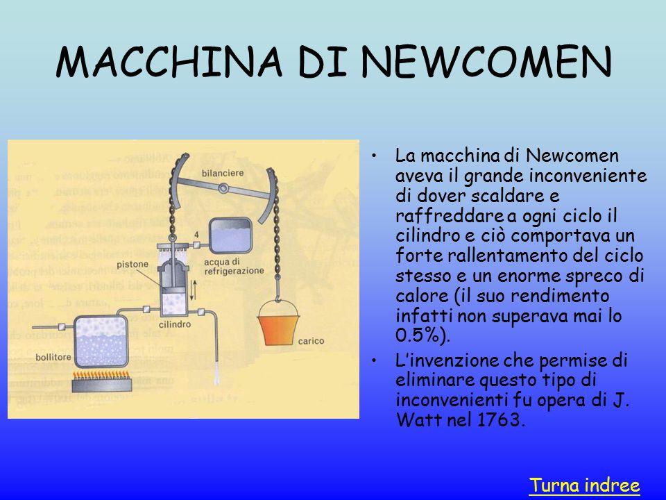 MACCHINA DI NEWCOMEN La macchina di Newcomen aveva il grande inconveniente di dover scaldare e raffreddare a ogni ciclo il cilindro e ciò comportava u