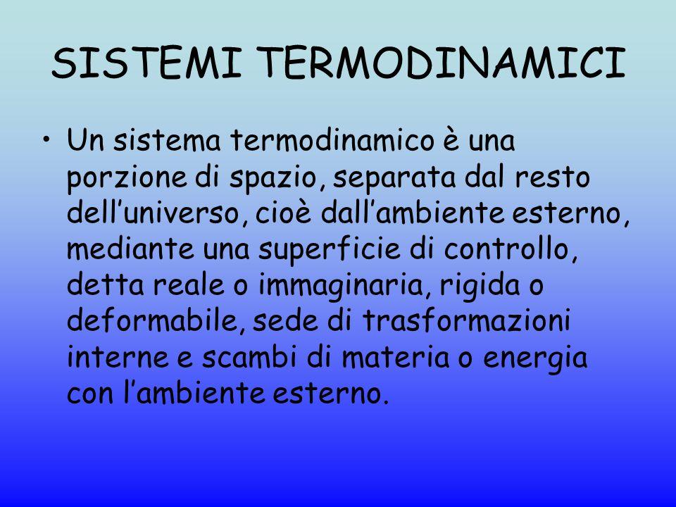 SISTEMI TERMODINAMICI Un sistema termodinamico è una porzione di spazio, separata dal resto dell'universo, cioè dall'ambiente esterno, mediante una su