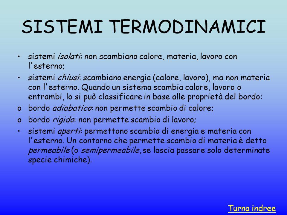 SISTEMI TERMODINAMICI sistemi isolati: non scambiano calore, materia, lavoro con l'esterno; sistemi chiusi: scambiano energia (calore, lavoro), ma non