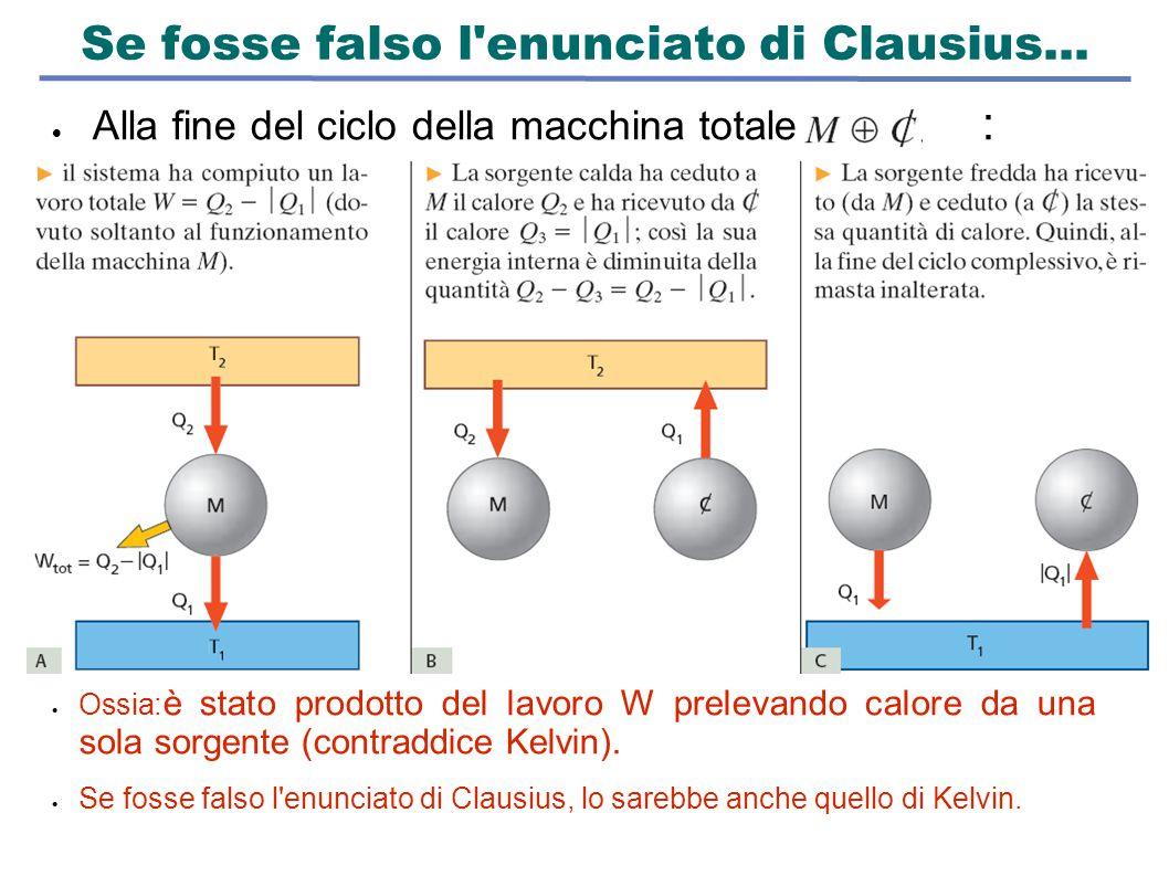 Se fosse falso l'enunciato di Clausius...  Alla fine del ciclo della macchina totale :  Ossia: è stato prodotto del lavoro W prelevando calore da un
