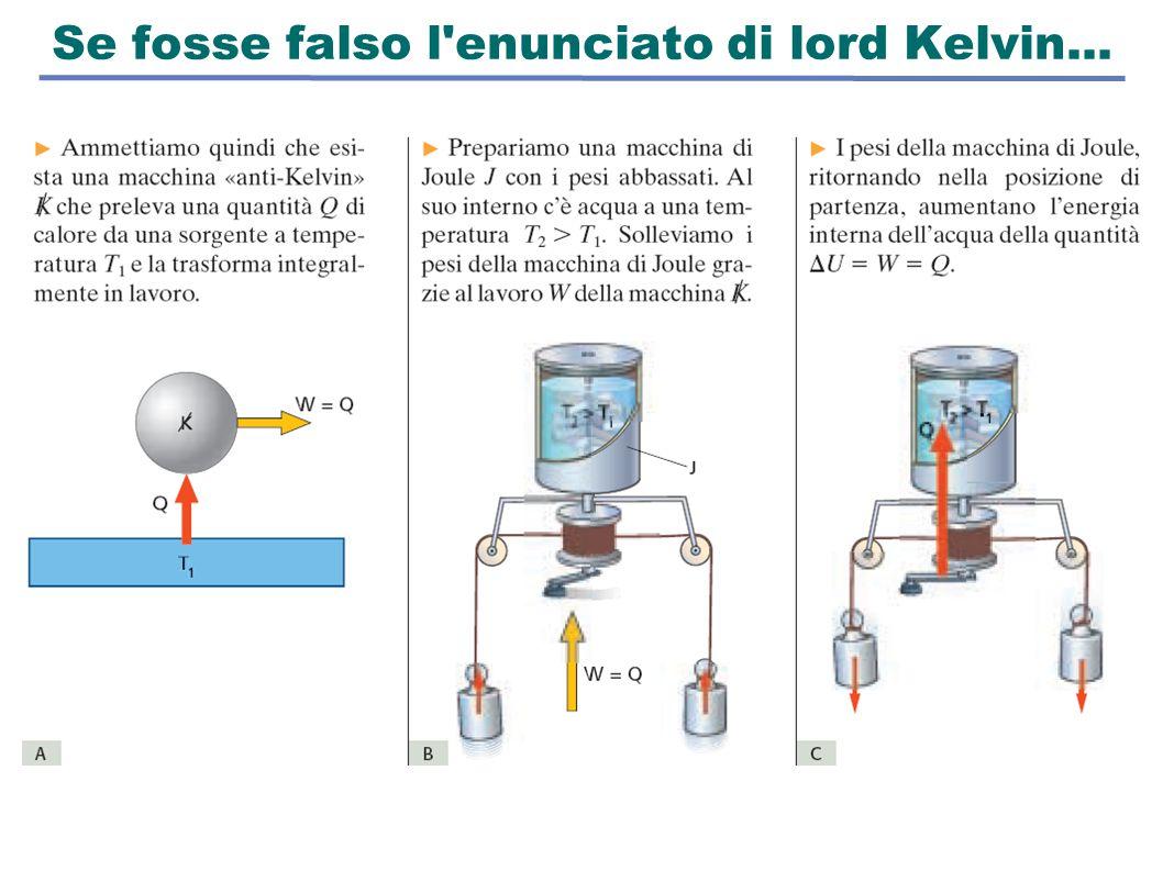 Se fosse falso l'enunciato di lord Kelvin... 