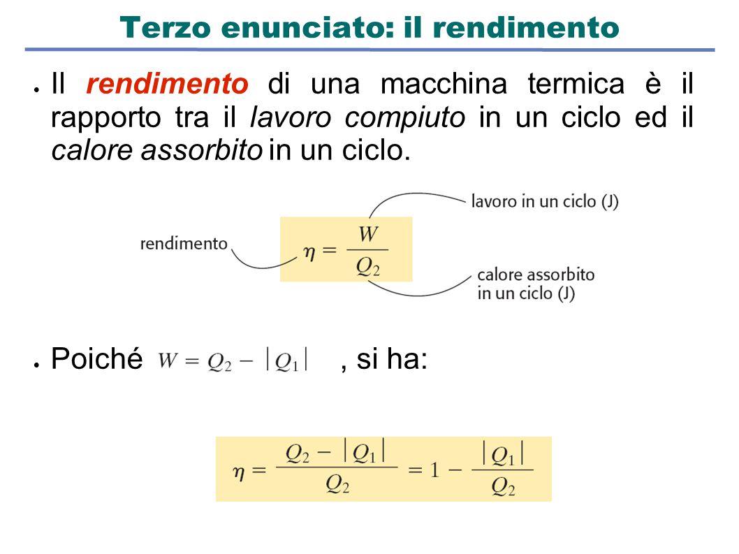 Terzo enunciato: il rendimento  Il rendimento di una macchina termica è il rapporto tra il lavoro compiuto in un ciclo ed il calore assorbito in un c