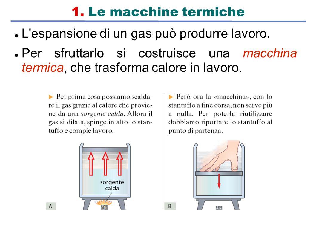 1. Le macchine termiche L'espansione di un gas può produrre lavoro. Per sfruttarlo si costruisce una macchina termica, che trasforma calore in lavoro.
