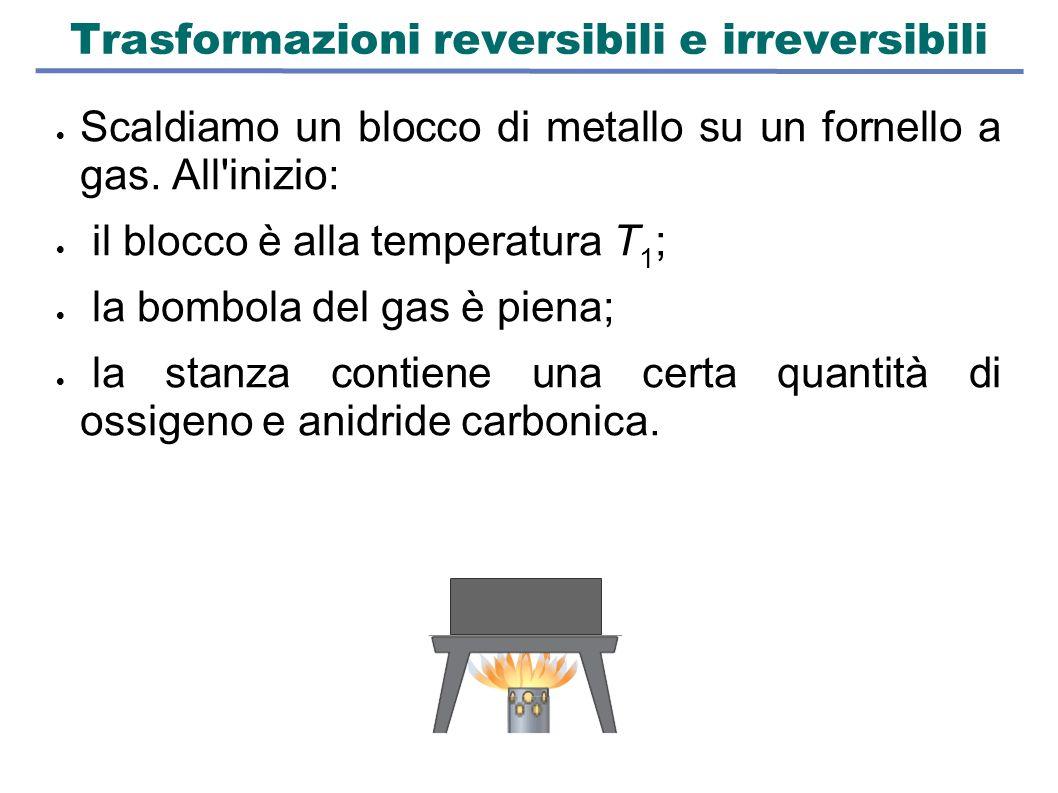 Trasformazioni reversibili e irreversibili  Scaldiamo un blocco di metallo su un fornello a gas. All'inizio:  il blocco è alla temperatura T 1 ;  l