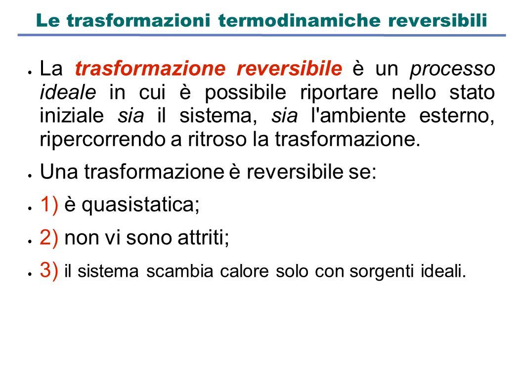Le trasformazioni termodinamiche reversibili  La trasformazione reversibile è un processo ideale in cui è possibile riportare nello stato iniziale si