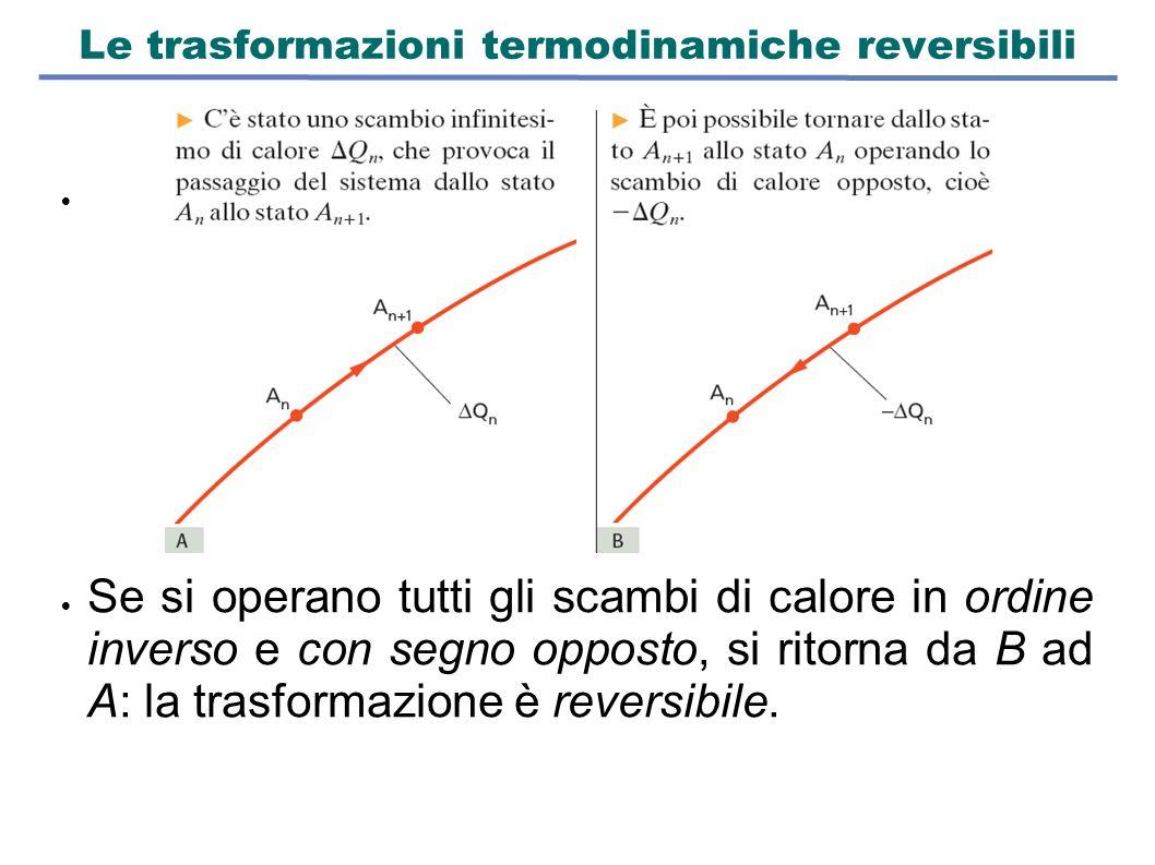 Le trasformazioni termodinamiche reversibili   Se si operano tutti gli scambi di calore in ordine inverso e con segno opposto, si ritorna da B ad A: